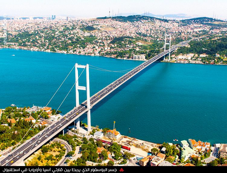صور مناظر في تركيا اجمل المناطق الموجوده في تركيا حلوه خيال