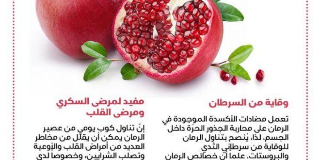 صور فوائد الرمان للجسم , تعرف على القيمه الغذائيه للرمان