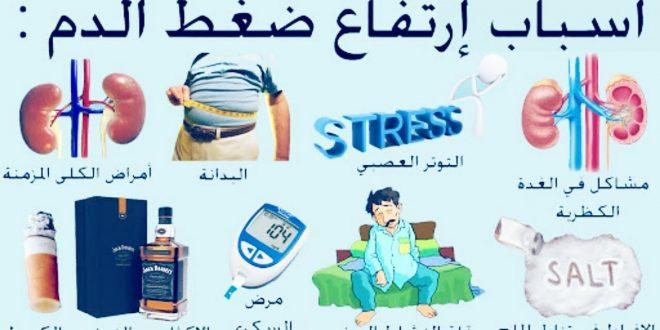 صورة ماهي اعراض ارتفاع ضغط الدم , مرض خطير