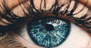 العين في المنام , راي المفسرون في حلم العين في المنام