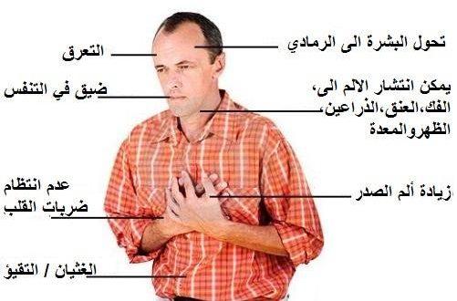 صورة علامات مرض القلب , متى نعرف انه يوجد مشكله في القلب