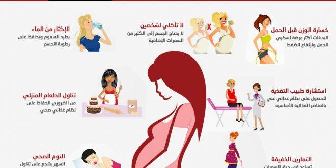 صور نصائح للحامل في الشهور الاولى , تعب الشهر الاول من الحمل