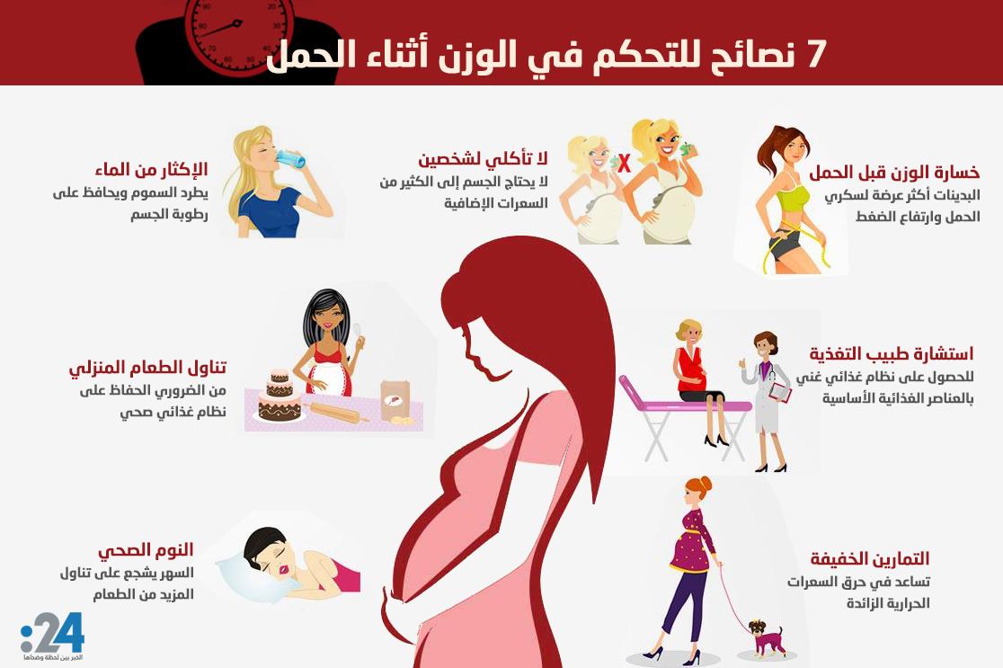 صورة نصائح للحامل في الشهور الاولى , تعب الشهر الاول من الحمل