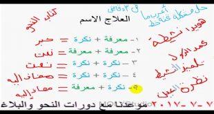 صورة تعليم النحو بطريقة سهلة , ابسط طرق تاسيس النحو